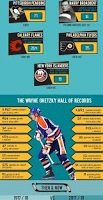 Celebrating 100 Years of the NHL!